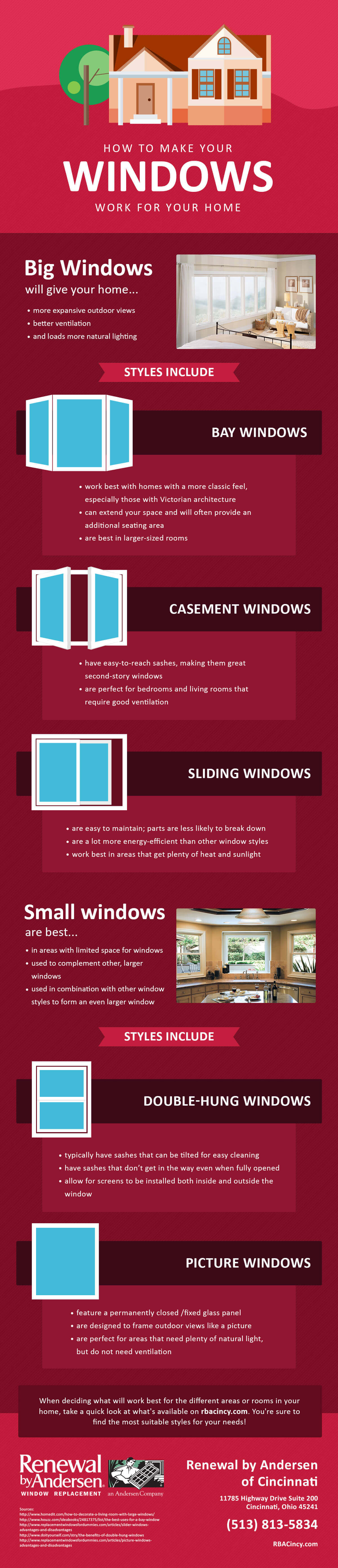Infographic How To Make Big And Small Windows Work For